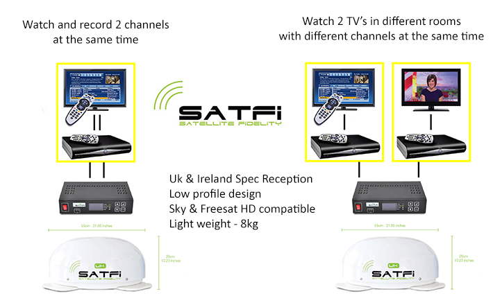 SatFi Uk twin LNB pic 1